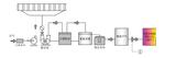 热风炉富氧燃烧空分装置监测系统