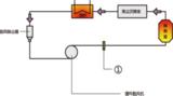 焦炉煤气监测系统-干熄焦